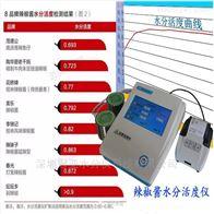 香辣酱水分活度仪检测标准