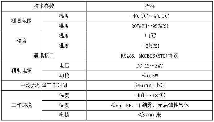 WH-M技术参数.JPG