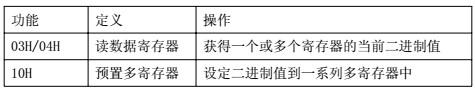 WH-M信息帧格式2.JPG
