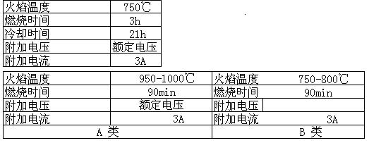 高温耐火电缆