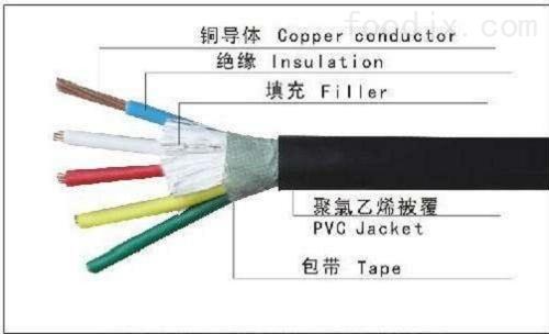 曹县起重机扁平电缆ZR-YFVB-3*50