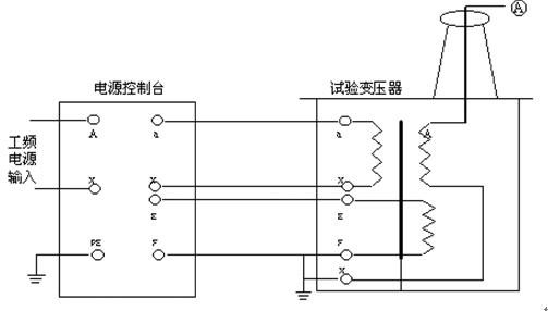 LYYD-5KVA/100KV试验变压器
